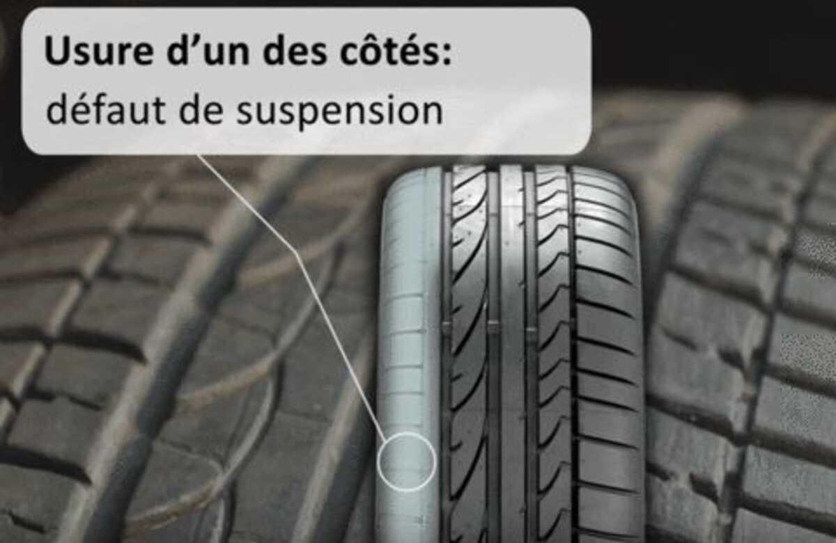 usure-anormale-suspension